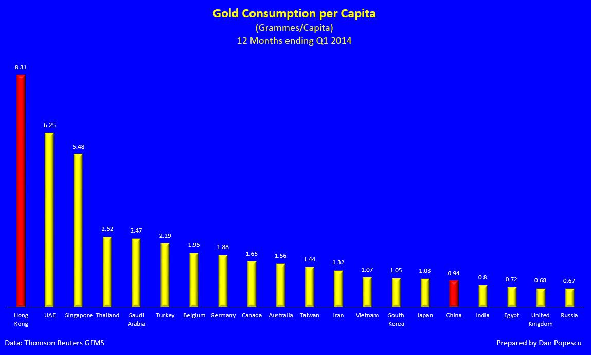 acheteurs d'or datant du site