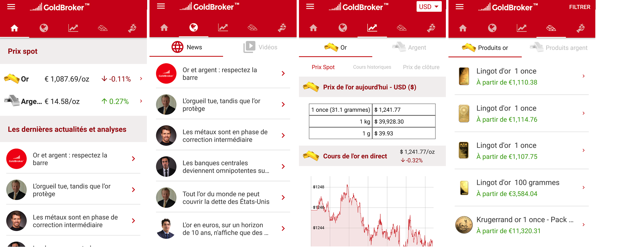Appli Android Goldbroker