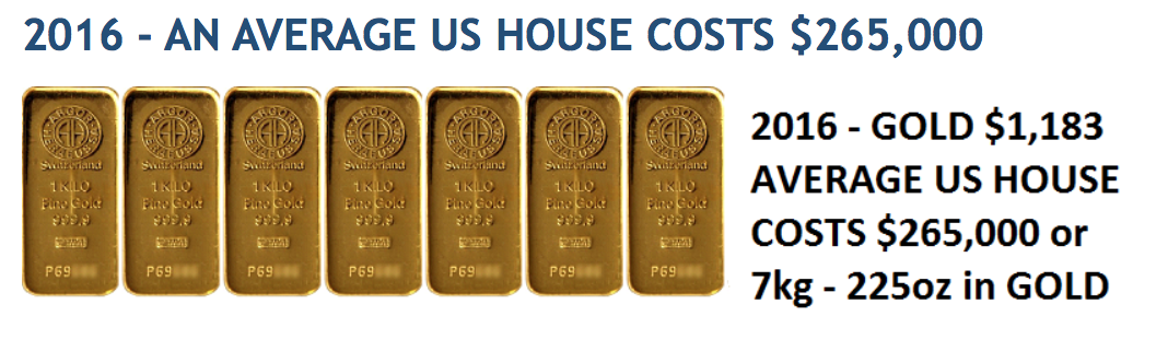 2016 - An Average US House Costs 7kg in Gold