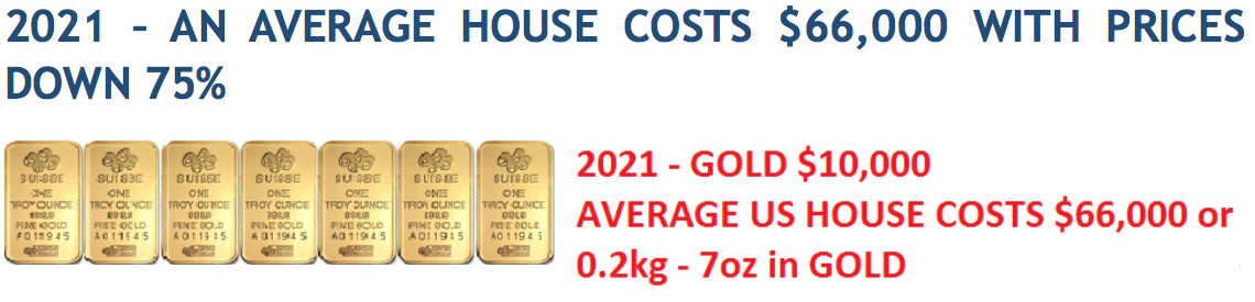 2021 - An Average US House Costs 0,2kg in Gold
