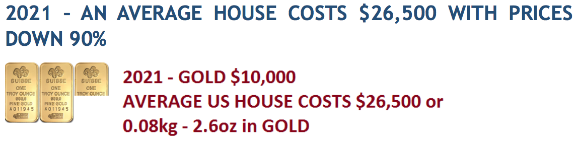 2021 - An Average US House Costs 0,08kg in Gold