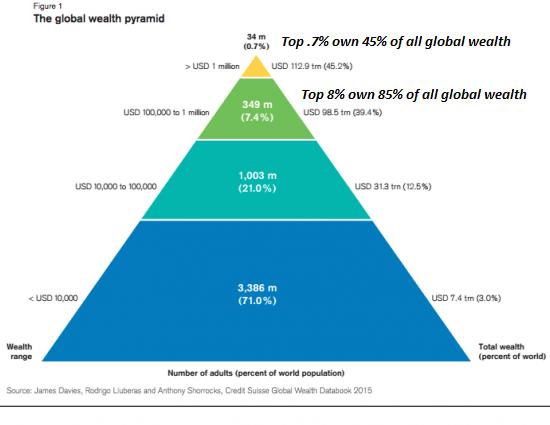 l'argent et le royaume de DIEU - Page 5 Pyramid