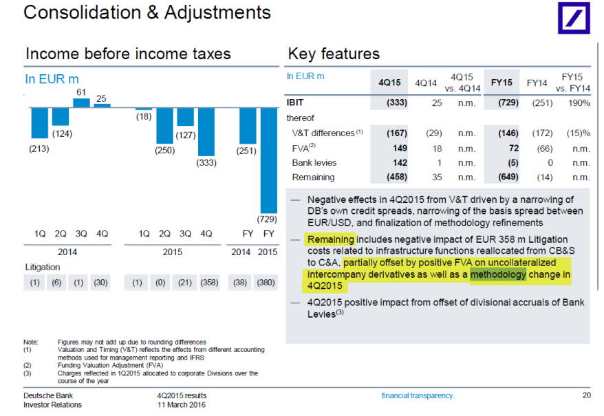 Deutsche Bank Key Features